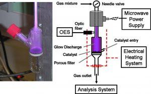 TOI-plasma_catalysis